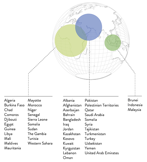 Muslim-majority countries and territories. (Source: Pew Research Center, The Future of the Global Muslim Population: Projections for 2010–2030.)